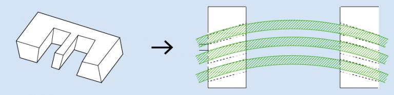 ACC機能を使用すると、 斜めに刃の挿入できる