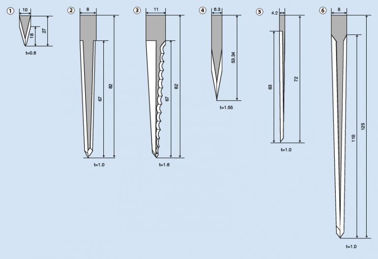 cutter-blades