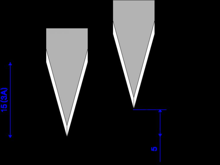 durability-image1