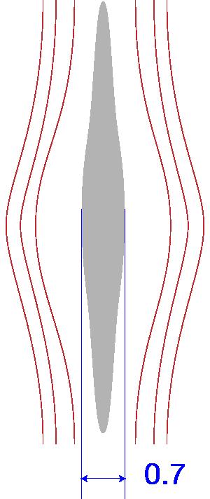 durability-image2